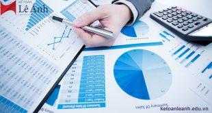 quy định về miễn giảm thuế