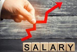 Mức lương tối thiểu vùng năm 2020